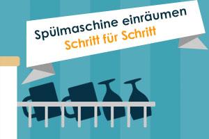 Infografik Spülmaschine einräumen